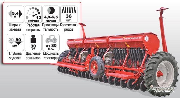 Сеялка зерновая СЗ-5,   4-06 с транспортным устройством