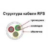 Кабель RFS 3 x 0, 12